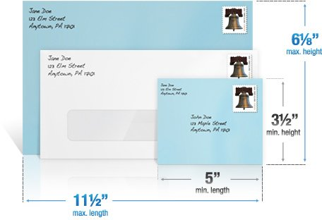 how many stamps do you need to send a letter how many stamps do you need per ounce forever stamps 22198 | usps phx domestic letters